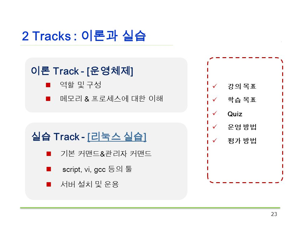 2 Tracks : 이론과 실습 이론 Track - [운영체제] 실습 Track - [리눅스 실습] 역할 및 구성